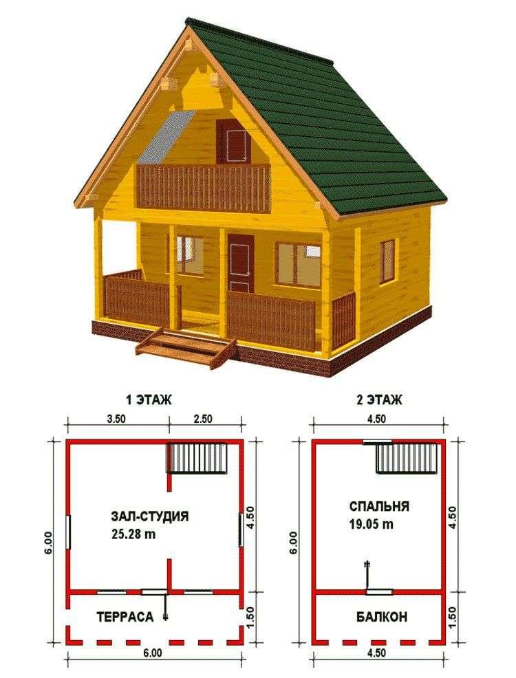 Дачні будиночки своїми руками (проекти, фото): це вам під силу