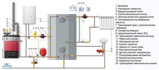 Електричний котел опалення для будинку: переваги та недоліки, особливості вибору