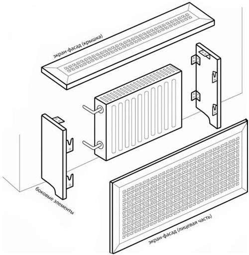 60 ідей як закрити батареї: поради дизайнера, теплотехніка і сантехніка