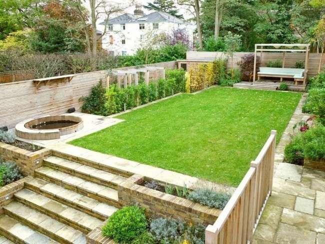 Дизайн двору приватного будинку: створюємо затишний і функціональний простір своїми руками